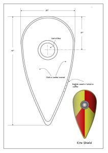 Diagram of a Heater Shield from Yeoldegaffers.com